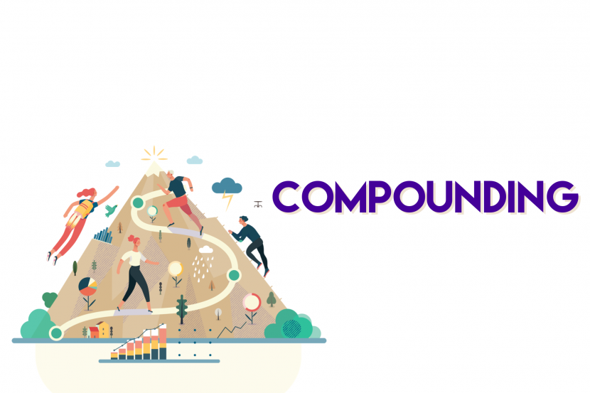what is compounding.